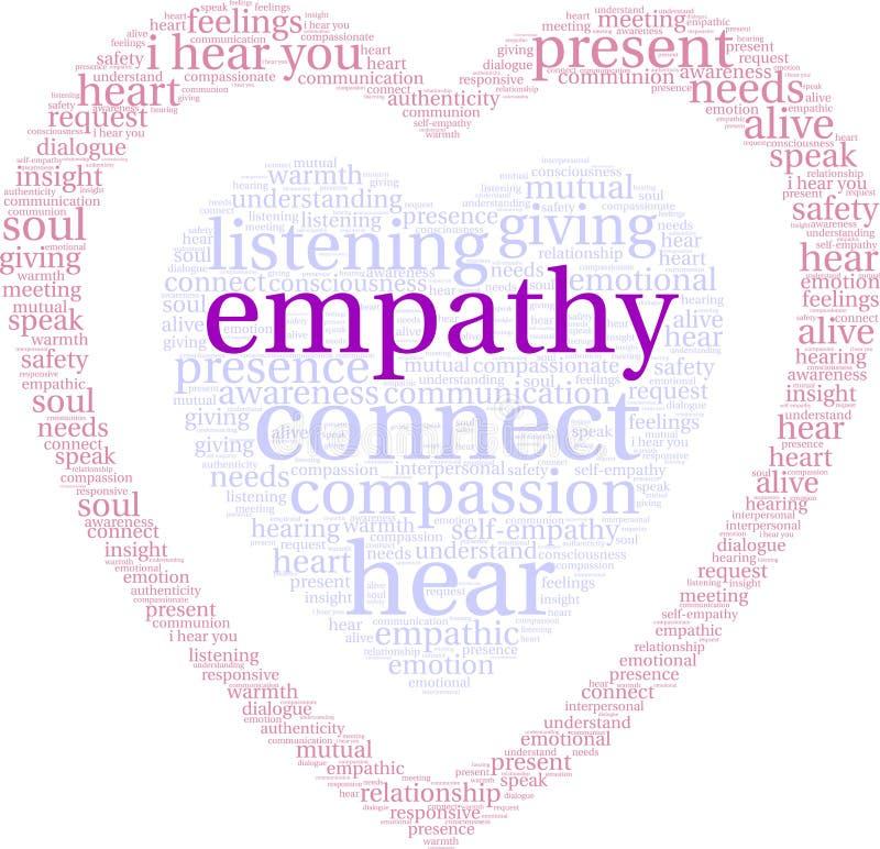 Nube de la palabra de la empatía stock de ilustración