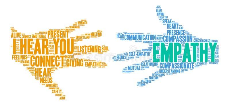 Nube de la palabra de la empatía libre illustration