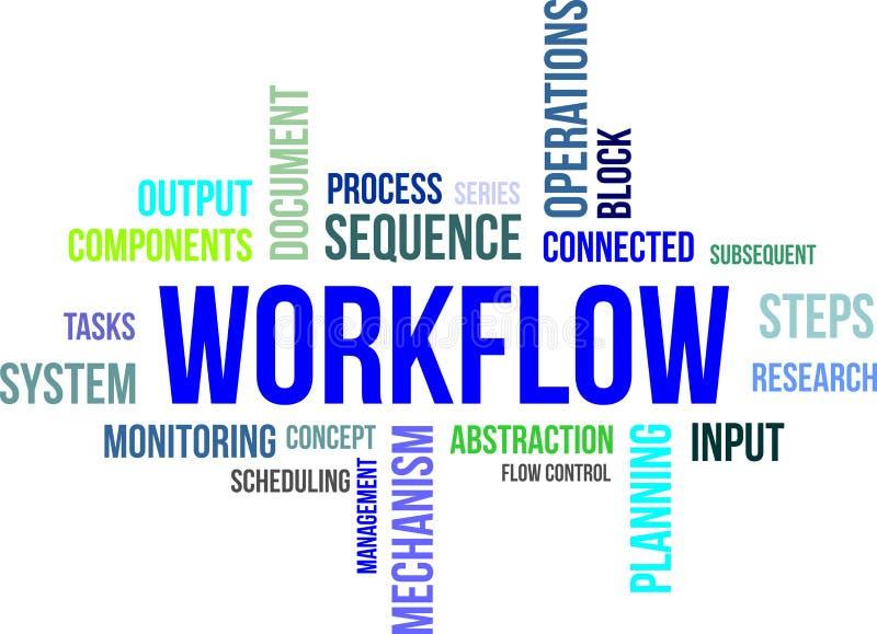Nube de la palabra - flujo de trabajo libre illustration