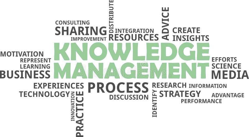 Nube de la palabra - gestión del conocimiento stock de ilustración