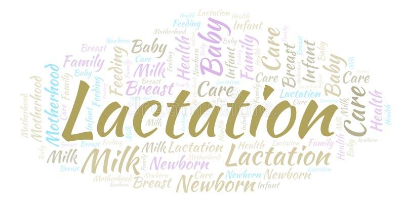 Nube de la palabra de la lactancia ilustración del vector