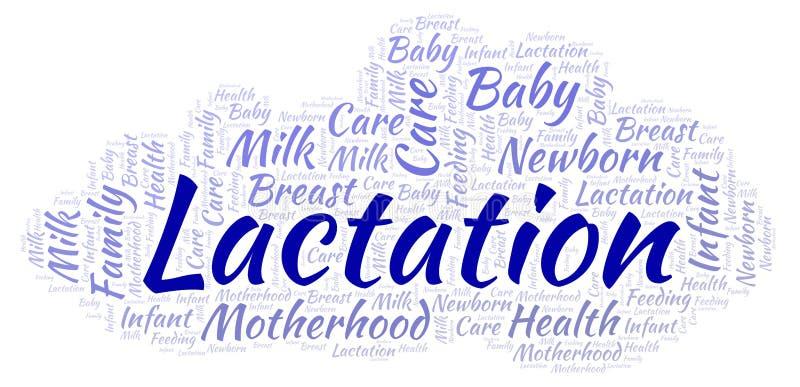 Nube de la palabra de la lactancia stock de ilustración