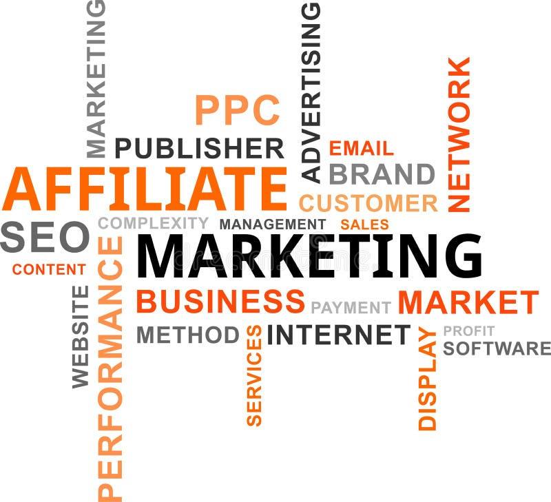 Nube de la palabra - márketing del afiliado ilustración del vector