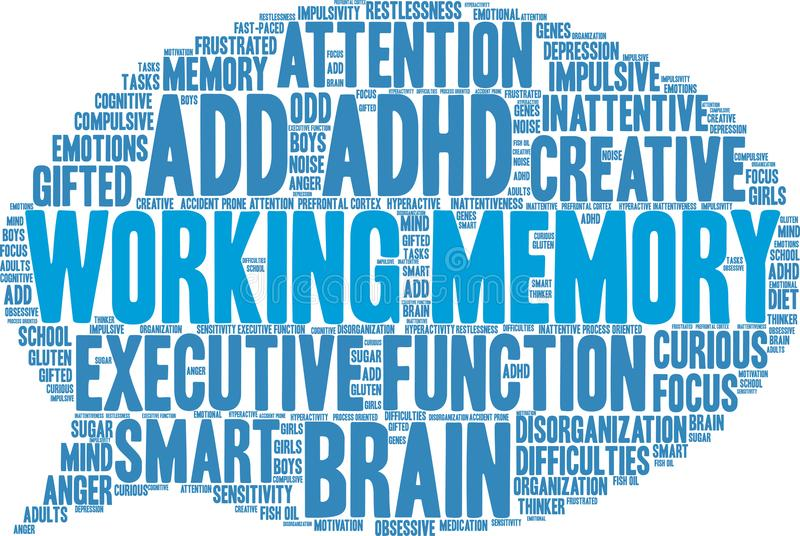 Nube de la palabra de memoria de trabajo stock de ilustración