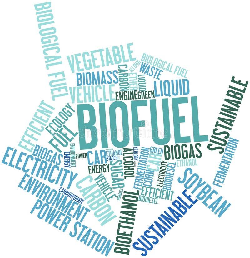 Nube de la palabra para el combustible biológico stock de ilustración