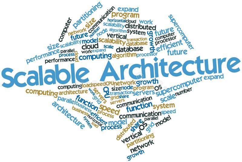 Nube de la palabra para la configuración escalable libre illustration