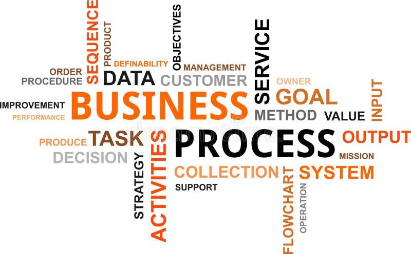 Nube de la palabra - proceso de negocio libre illustration