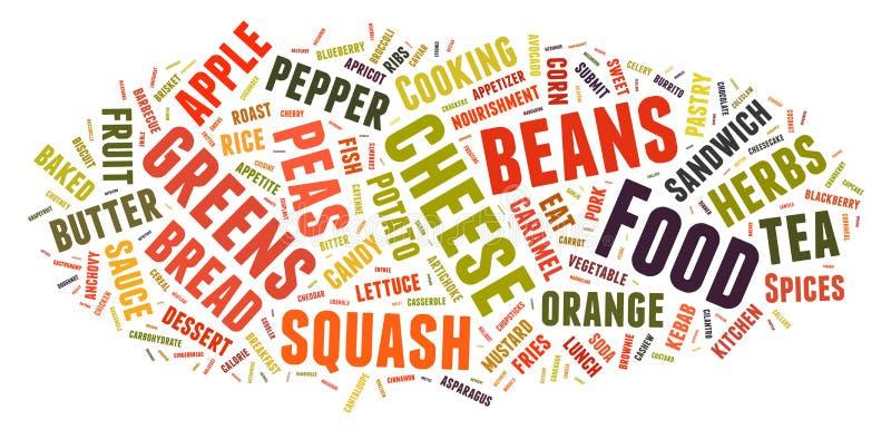 Nube de la palabra que muestra las palabras que tratan de la comida ilustración del vector