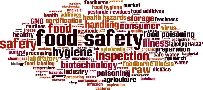 Nube de la palabra de la seguridad alimentaria stock de ilustración