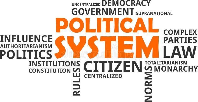 Nube de la palabra - sistema político libre illustration