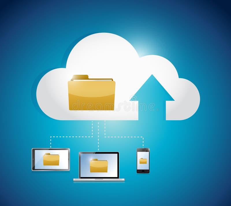 Nube del acceso a archivos que computa la conexión electrónica libre illustration