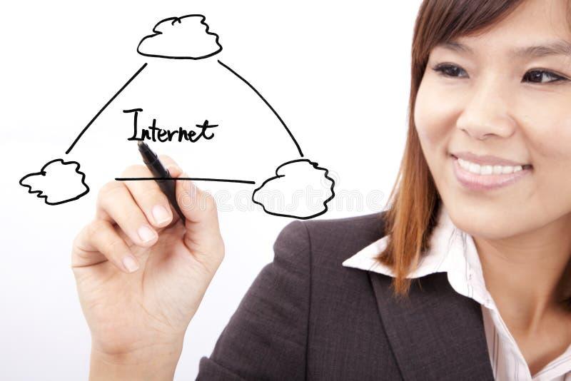 Nube del Internet del gráfico de la empresaria imagen de archivo