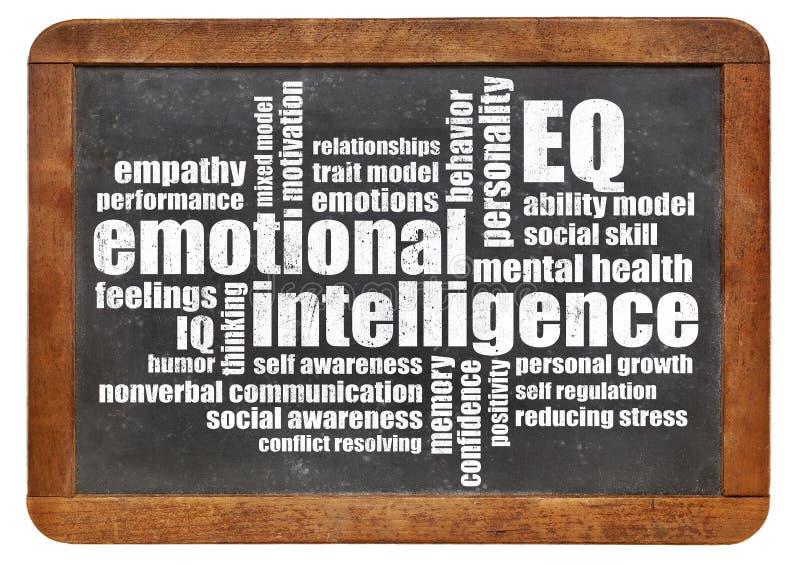 Nube emocional de la palabra de la inteligencia (EQ) fotografía de archivo