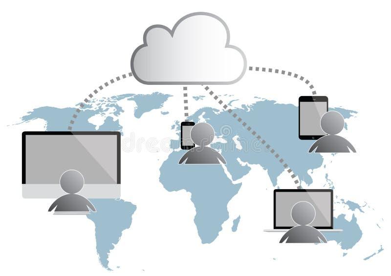 Nube que computa el ejemplo infographic del vector Mapa del mundo, ilustración del vector