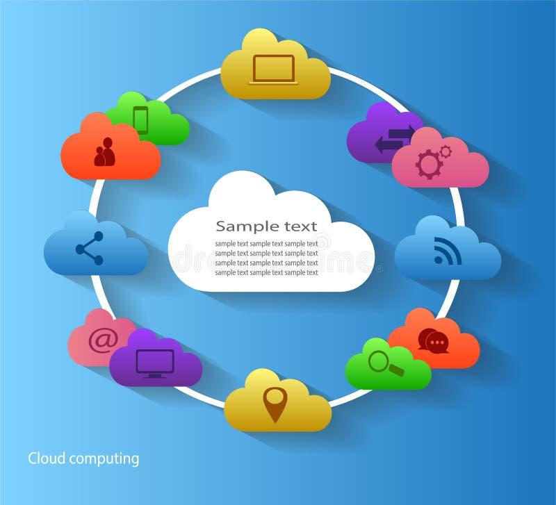 Nuble-se a computação branca no círculo com tecnologia do fundo e vetor azuis dos ícones dos meios ilustração stock