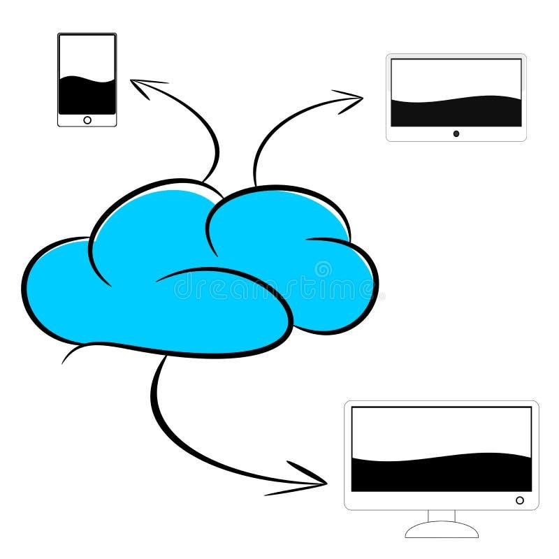 Nuble-se a ilustração do computador ilustração do vetor