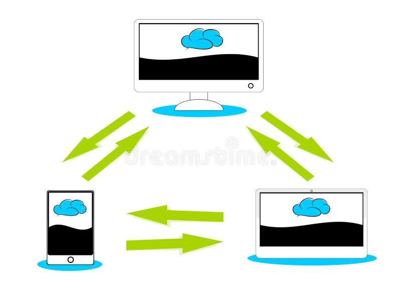 Nuble-se a ilustração do computador ilustração stock