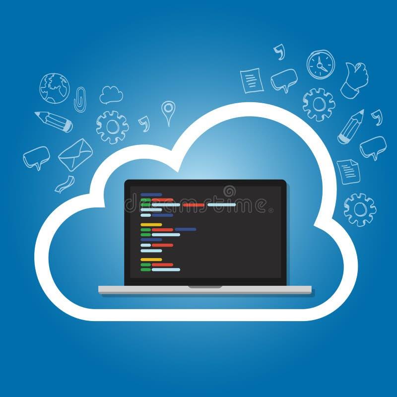Nuble-se o repositório em linha da codificação no desenvolvimento da Web do Internet da nuvem ilustração royalty free