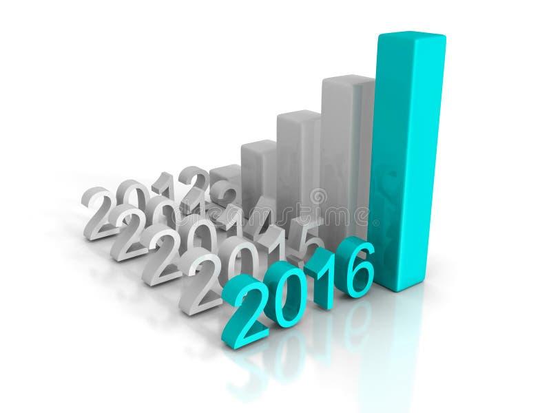 Nuevo gráfico acertado 2016 de la carta de crecimiento del año comercial libre illustration