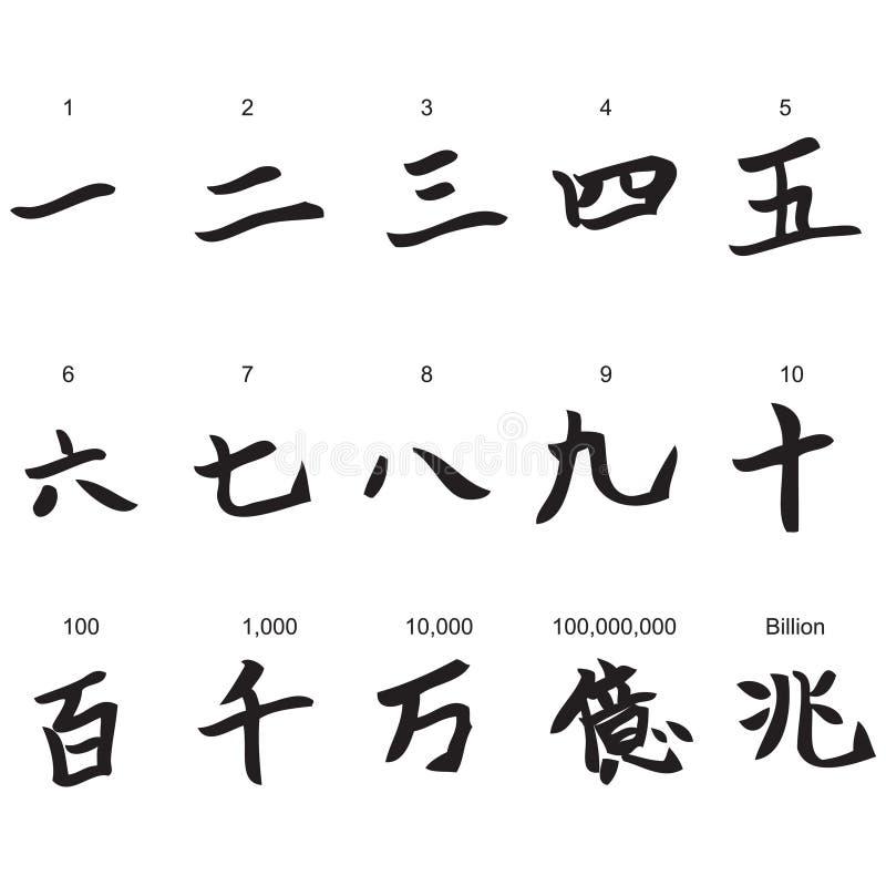 Numéros en caractères chinois illustration stock