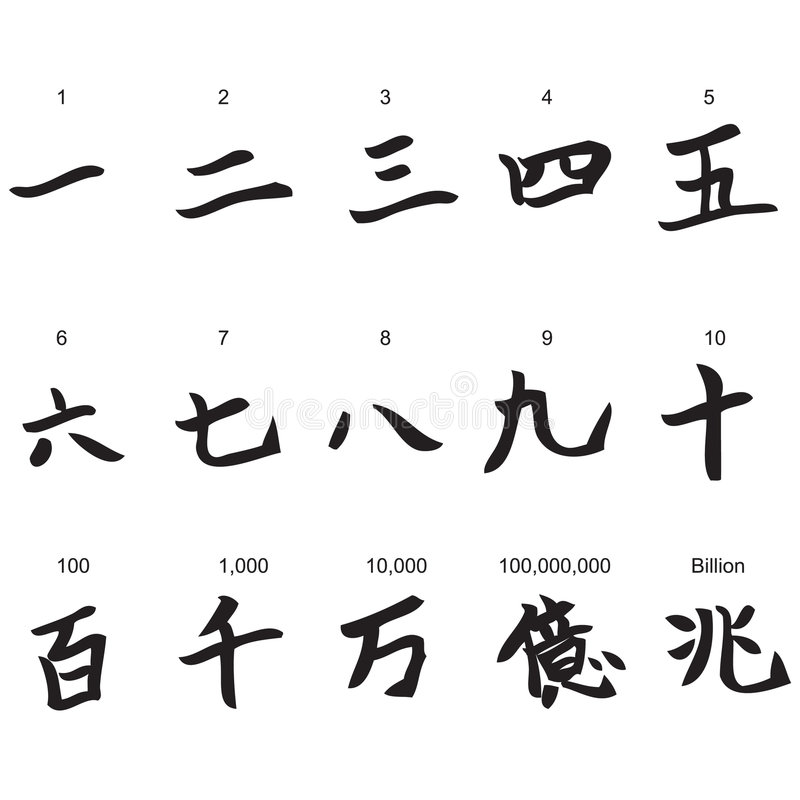 Numbers in Chinese characters stock photography