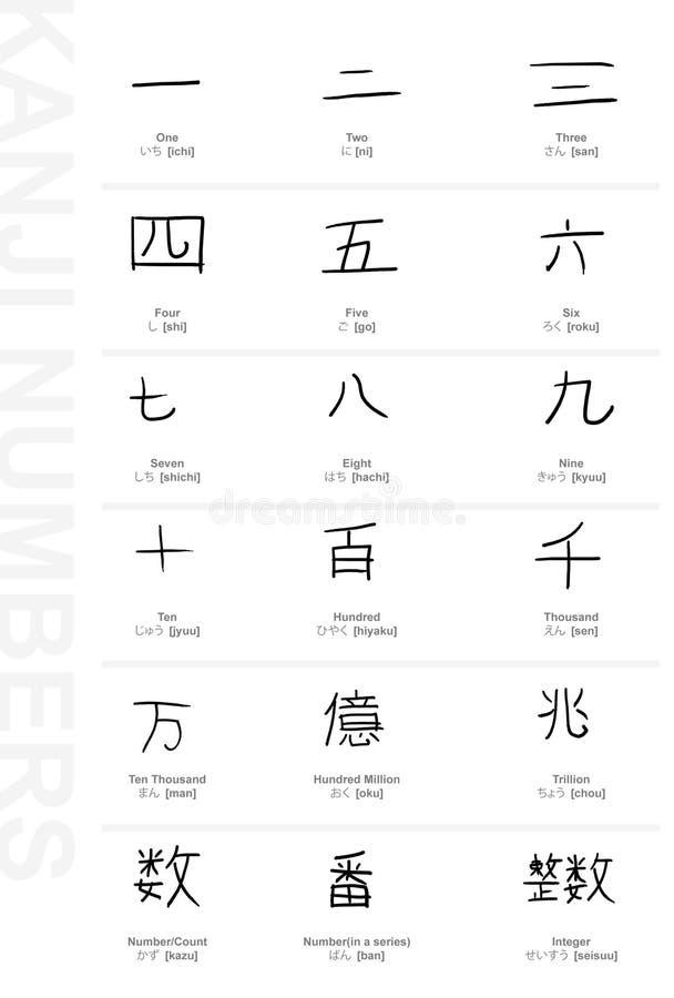 Download Kanji Numbers stock vector. Illustration of million, kazu - 29800640