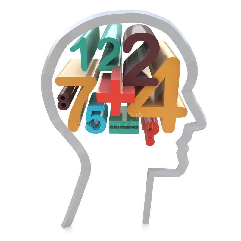Numerais na cabeça ilustração stock