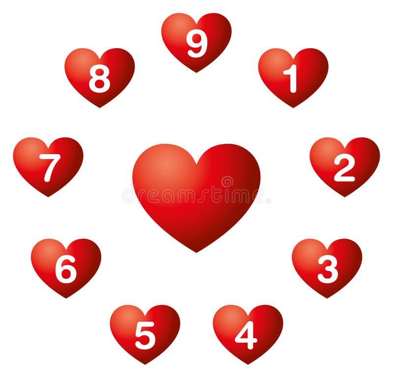 Numeri del cuore in un cerchio, numerologia illustrazione di stock