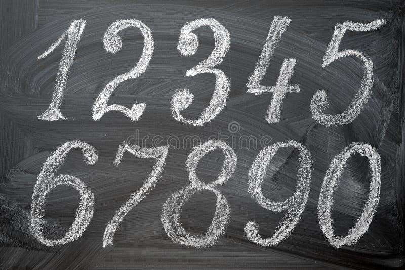 Numeri gessosi immagine stock libera da diritti