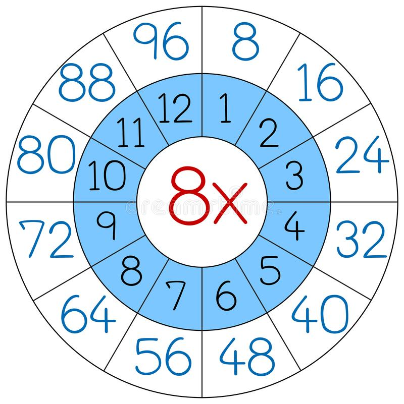 Nummer acht de aantekenvellen van de vermenigvuldigingscirkel vector illustratie