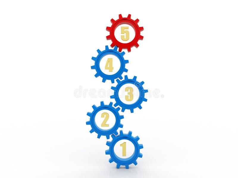Nummerkugghjul för moment 1 till 5 bearbetar systemtillvägagångssättet, begrepp för kugghjulmekanism i vit bakgrund 3d framför stock illustrationer