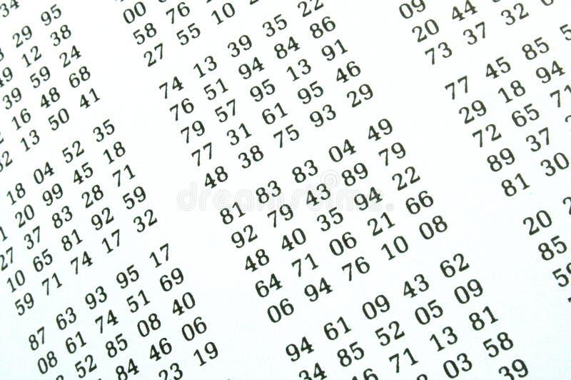 numrerar på måfå arkivbilder