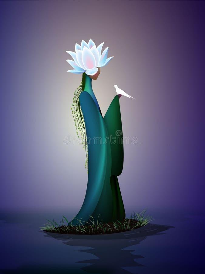 Nuova idea di sguardo della bella molla, fatato sping, molla fantastica dell'icona di fantasia della molla, siluetta della donna  royalty illustrazione gratis
