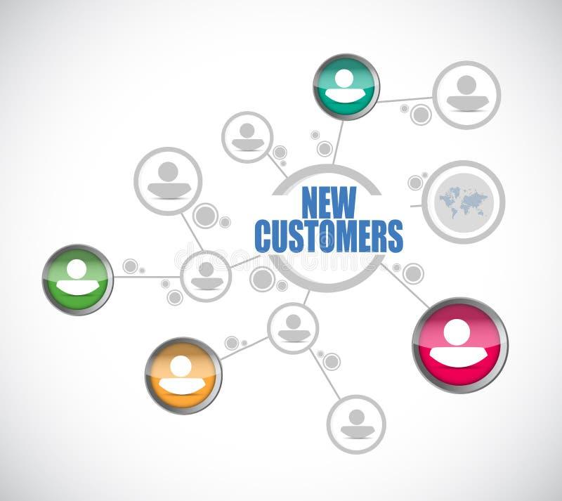 nuovo concetto del segno del diagramma della gente dei clienti illustrazione di stock