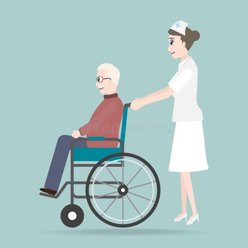 Nutra a empurrão da cadeira de rodas da ilustração de um homem mais idoso, cuidados médicos ilustração royalty free