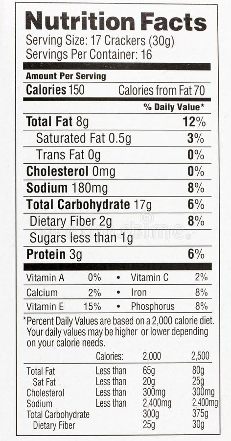 Nutrition facts food label ingredients vector illustration