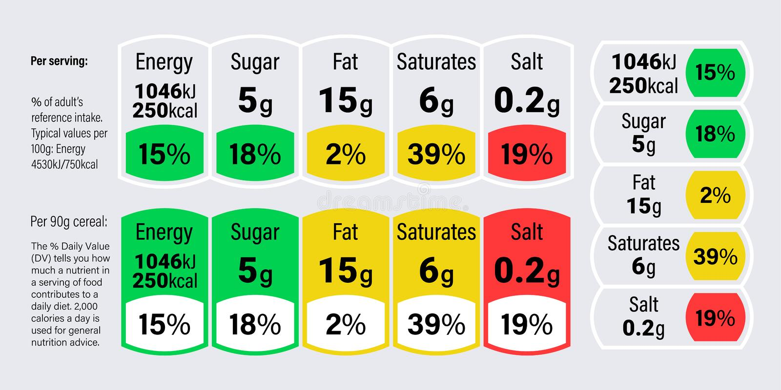 Nutrition Facts information label for cereal box package. Vector daily value ingredient amounts guideline design template for calo. Ries, cholesterol and fats in vector illustration