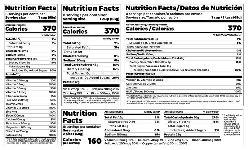 nutrition template