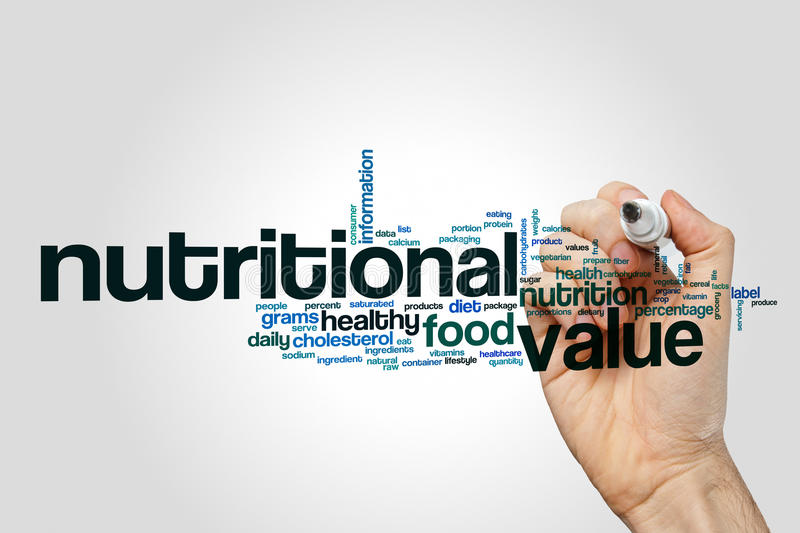 Nutritional value word cloud. Concept royalty free stock photos
