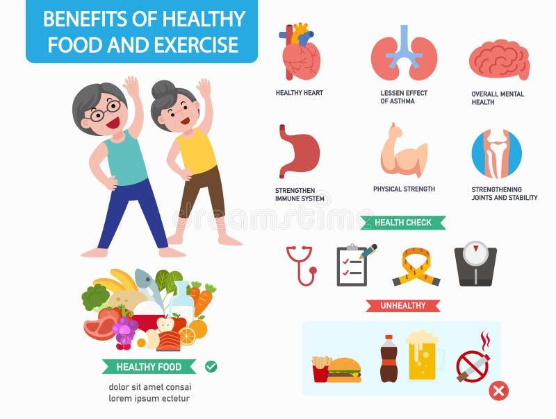 Nutzen des gesunden Nahrung- und Übung infographics stock abbildung