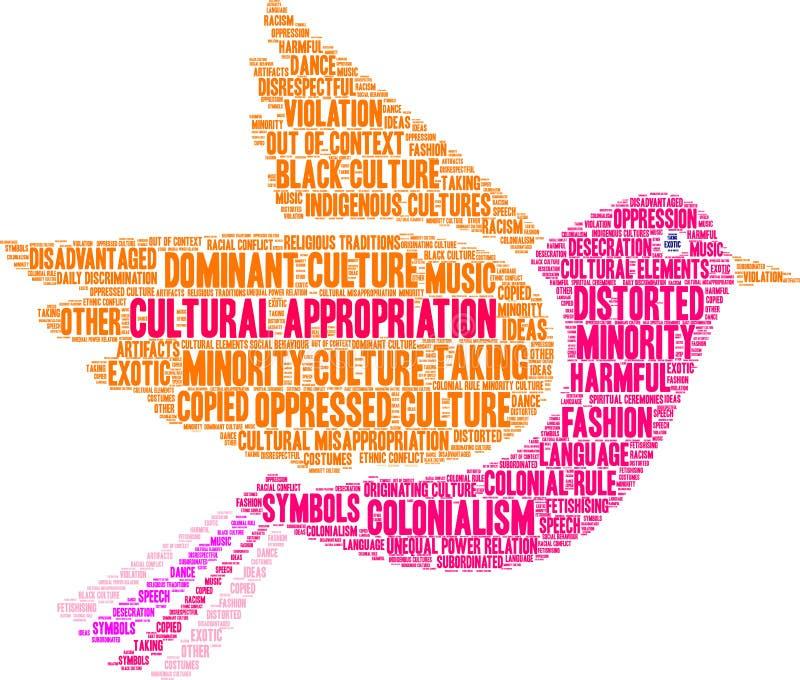 Nuvem cultural da palavra da apropriação ilustração do vetor