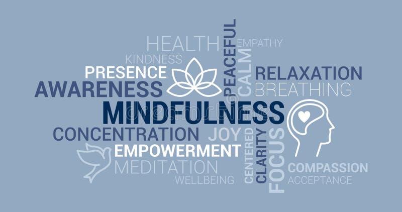 Nuvem da etiqueta do Mindfulness e da meditação ilustração stock