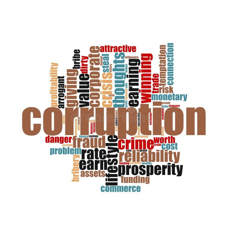 Nuvem da etiqueta dos conceitos da corrupção ilustração do vetor