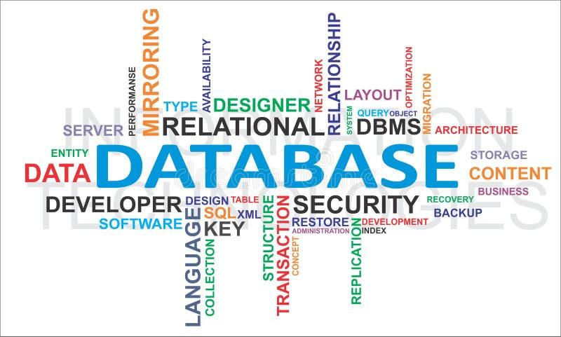 Nuvem da palavra - base de dados ilustração stock