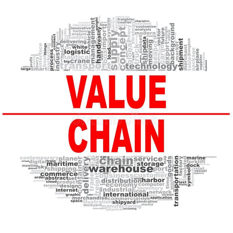 Nuvem da palavra da cadeia de valores ilustração do vetor