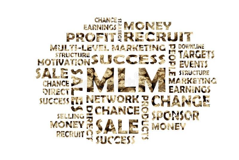 Nuvem da palavra com palavras-chaves douradas fora do mlm da área, do mercado da rede e das vendas diretas imagem de stock
