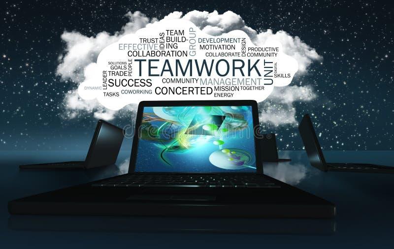 Nuvem da palavra com trabalhos de equipa