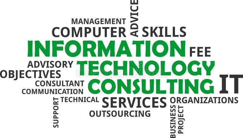 Nuvem da palavra - consulta da tecnologia da informação ilustração royalty free
