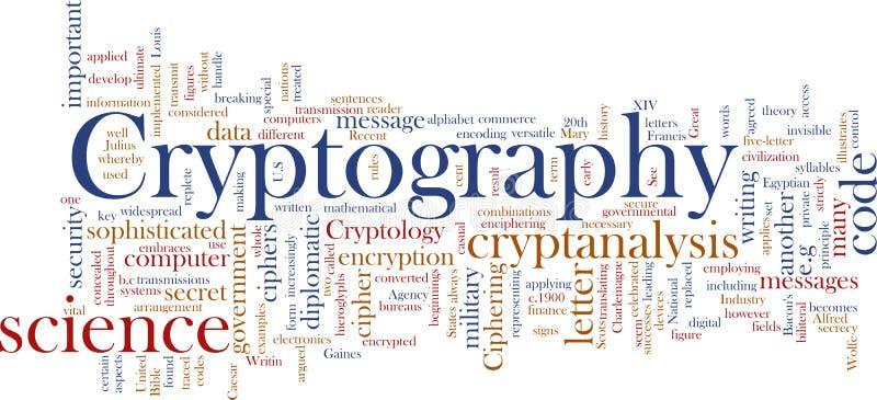 Nuvem da palavra da criptografia ilustração stock