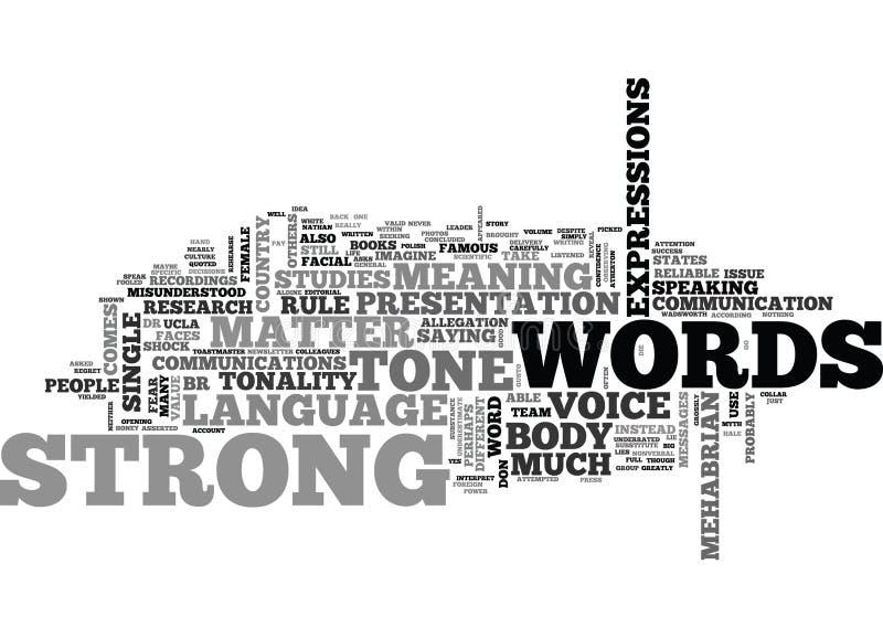 Nuvem da palavra da matéria das palavras ilustração do vetor